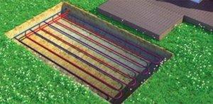 Plošný kolektor pro tepelné čerpadlo země-voda