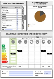 PENB Průkaz energetické náročnosti budovy