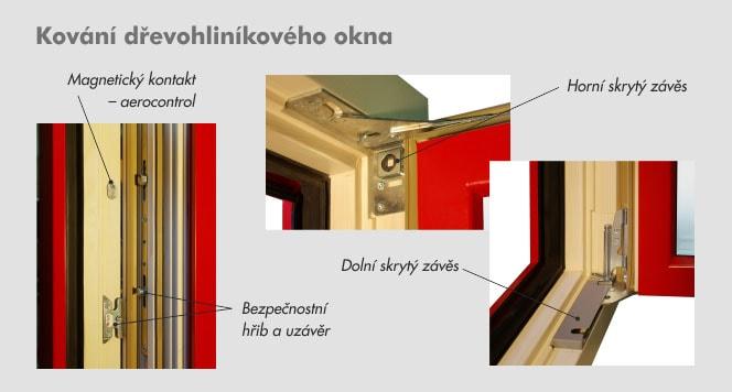 stavební kování okna