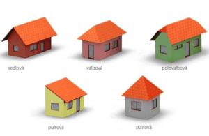 Typy střech rodinných domů sedlová a valbová