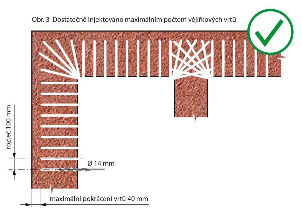 Krémová injektý zdiva prováděna z interiéru - vějířkové navrtání